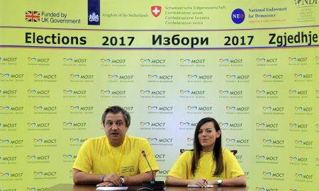 МОСТ ќе ги следи изборите со повеќе од 2.500 набљудувачи